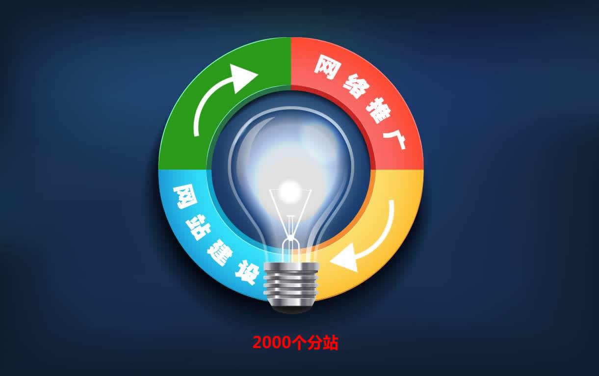 网站建设-网络推广2000.jpg
